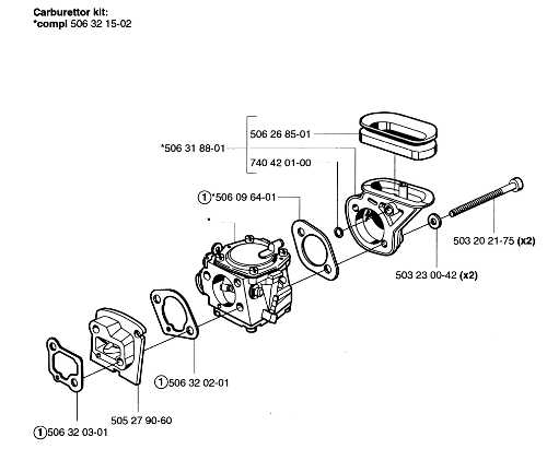 506 32 03-01 K650 K700 Carburettor Kit  Gasket